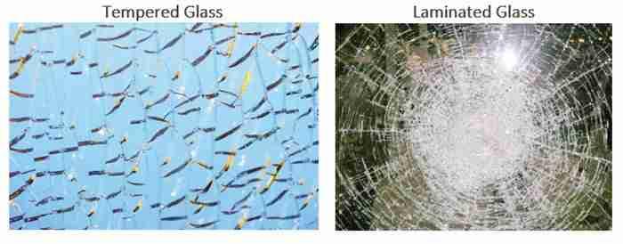 gute Laminatglaspreise