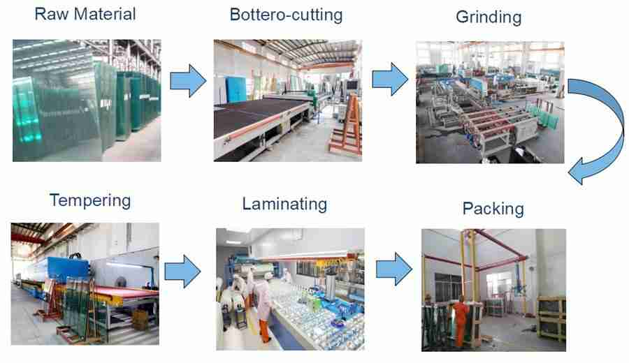 laminated glass process