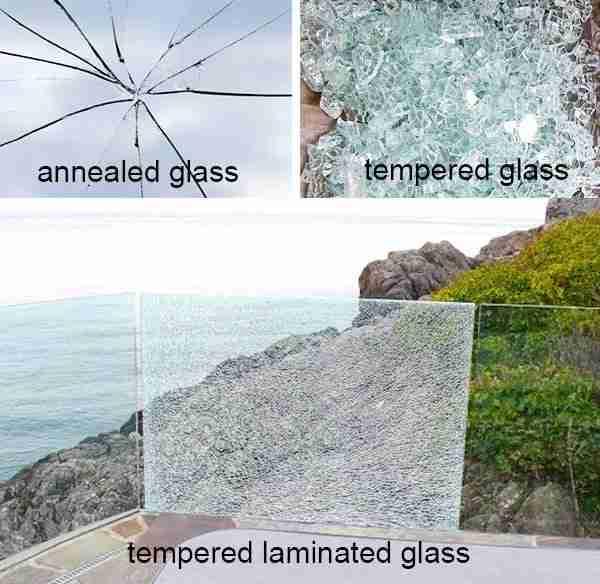 شنتشن التنين الزجاج مغلفة الكسر الزجاج خفف مع أي ضرر للبشر