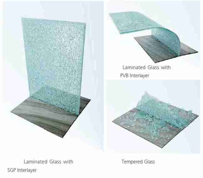 SGP Verbundglas