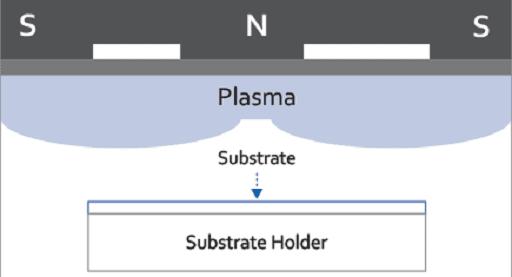 دون اتصال منخفضة e الزجاج طريقة التصنيع