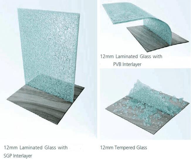 Minkä tyyppistä lasia tulee käyttää lasikaiteessa?