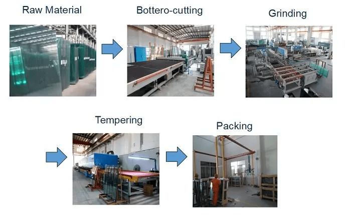 تفاصيل الإنتاج للتخفيف من الزجاج